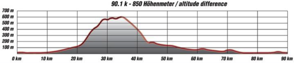 persoonlijke-ervaringen - Mallorca Triathlon 4 - Mallorca Ironman 70.3 - IJzer en zon op Mallorca - raceverslag, Mallorca, ironman, internationaal, Charles