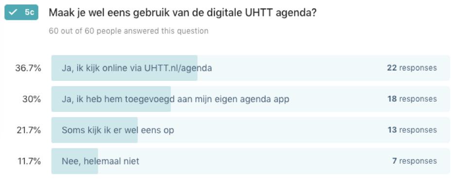 vereniging - UHTT Leden enquete 2019 Digitale agenda - Leden-enquete UHTT – Jaar 2 (2019) -