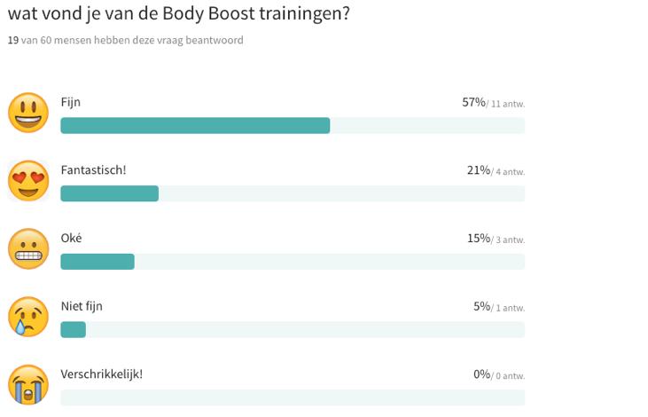 vereniging - UHTT Leden enquete 2019 beoordeling Body Boost - Leden-enquete UHTT – Jaar 2 (2019) -